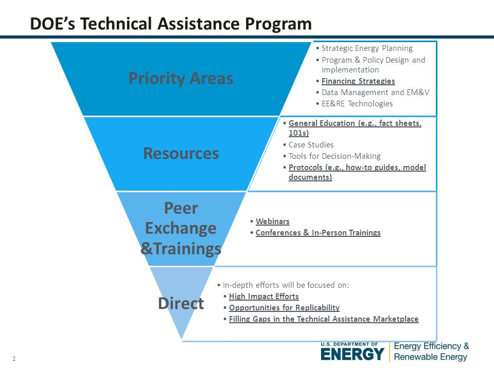 3 Tap into Commercial PACE Resources Visit our Commercial PACE pages on the TAP Solution Center http://www4.eere.energy.gov/wip/solutioncenter/finance_guide/content/commercial_property_assessed_clean_energy_financing