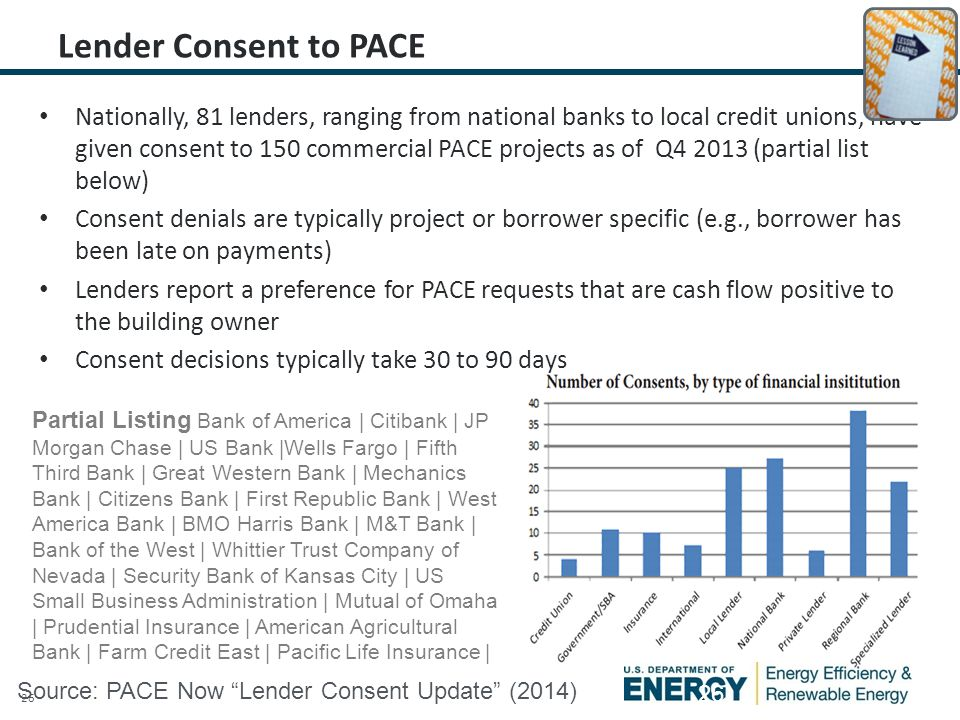 26 Lender Consent to PACE Nationally, 81 lenders, ranging from national banks to local credit unions, have given consent to 150 commercial PACE projects as of Q4 2013 (partial list below) Consent denials are typically project or borrower specific (e.g., borrower has been late on payments) Lenders report a preference for PACE requests that are cash flow positive to the building owner Consent decisions typically take 30 to 90 days Partial Listing Bank of America | Citibank | JP Morgan Chase | US Bank |Wells Fargo | Fifth Third Bank | Great Western Bank | Mechanics Bank | Citizens Bank | First Republic Bank | West America Bank | BMO Harris Bank | M&T Bank | Bank of the West | Whittier Trust Company of Nevada | Security Bank of Kansas City | US Small Business Administration | Mutual of Omaha | Prudential Insurance | American Agricultural Bank | Farm Credit East | Pacific Life Insurance | Source: PACE Now Lender Consent Update (2014) 26