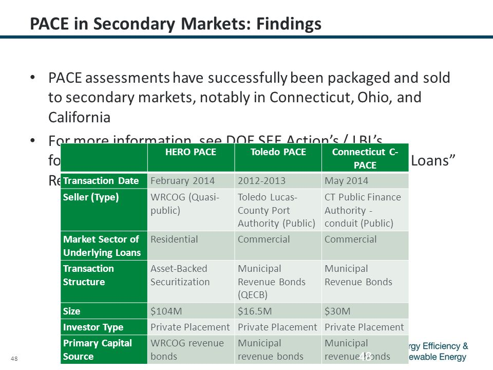 48 PACE in Secondary Markets: Findings PACE assessments have successfully been packaged and sold to secondary markets, notably in Connecticut, Ohio, and California For more information, see DOE SEE Action's / LBL's forthcoming Secondary Markets for Energy Efficiency Loans Report (Q1 2015) HERO PACEToledo PACEConnecticut C- PACE Transaction DateFebruary 20142012-2013May 2014 Seller (Type)WRCOG (Quasi- public) Toledo Lucas- County Port Authority (Public) CT Public Finance Authority - conduit (Public) Market Sector of Underlying Loans ResidentialCommercial Transaction Structure Asset-Backed Securitization Municipal Revenue Bonds (QECB) Municipal Revenue Bonds Size$104M$16.5M$30M Investor TypePrivate Placement Primary Capital Source WRCOG revenue bonds Municipal revenue bonds 48
