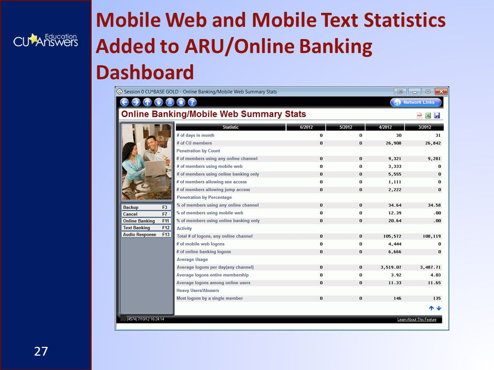 Mobile Web and Mobile Text Statistics Added to ARU/Online Banking Dashboard 27