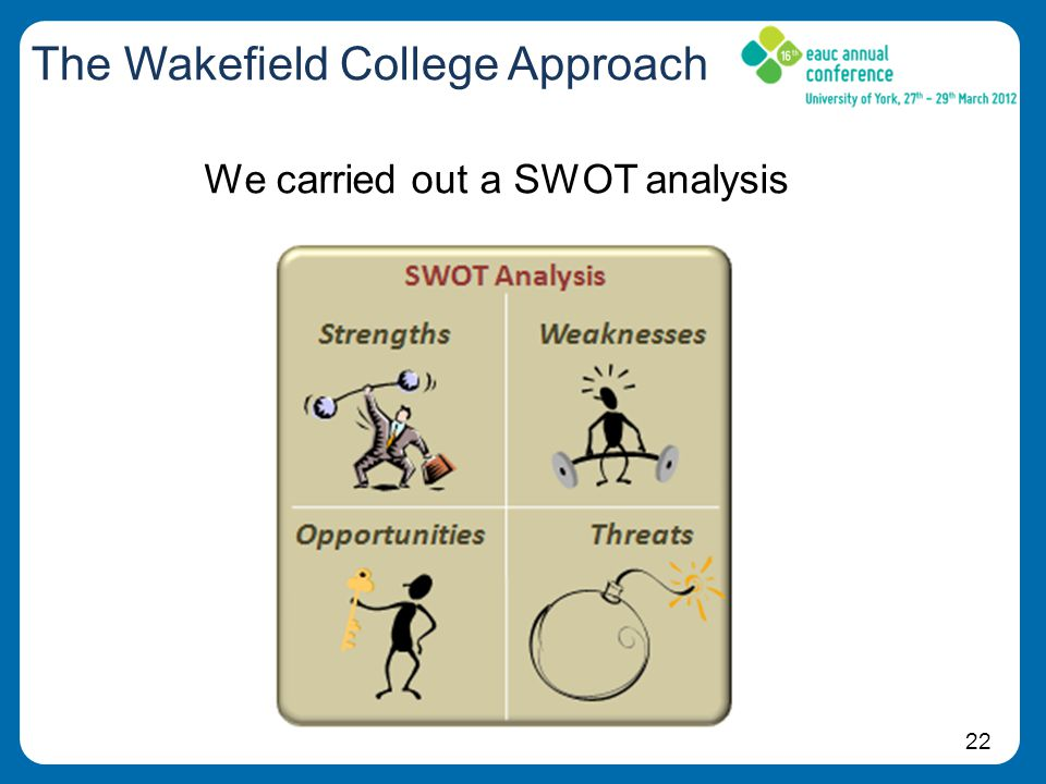 22 The Wakefield College Approach We carried out a SWOT analysis