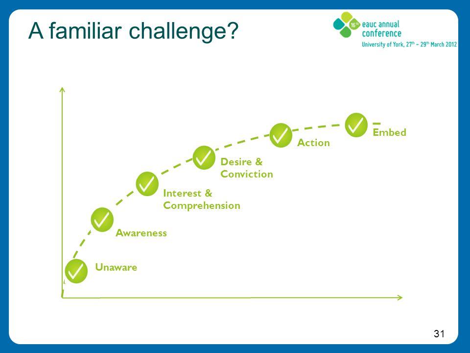 31 A familiar challenge.