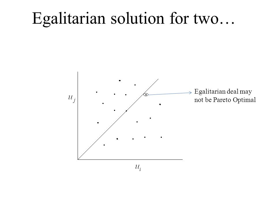 Egalitarian solution for two… Egalitarian deal may not be Pareto Optimal