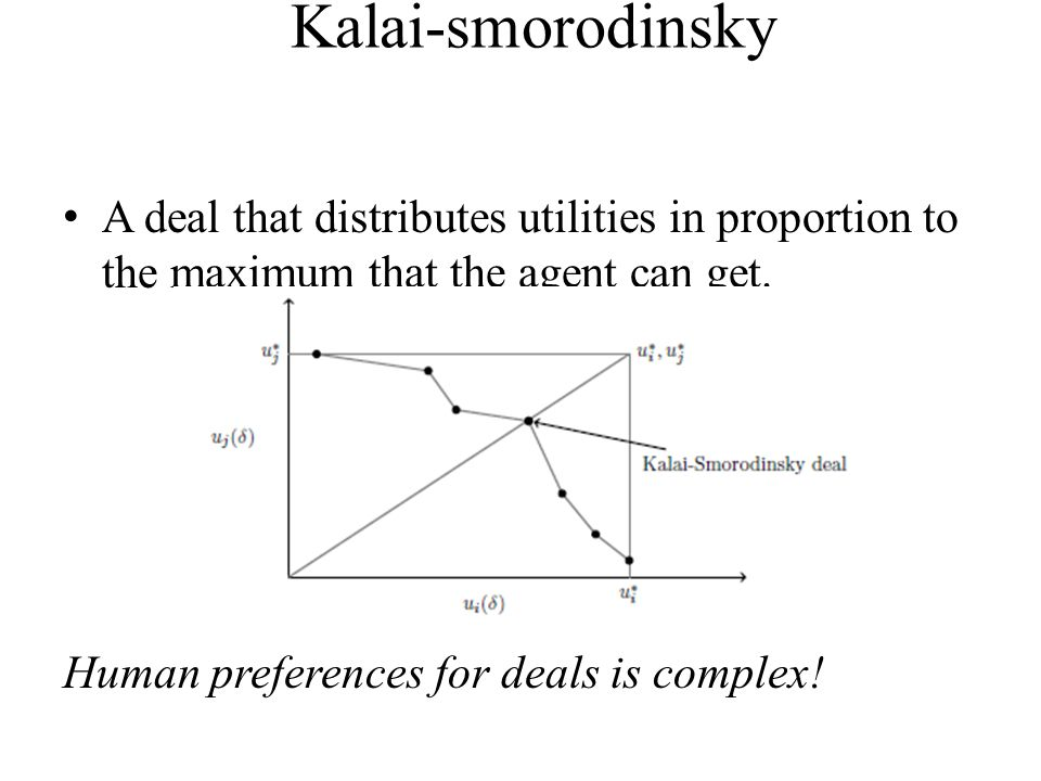 Kalai-smorodinsky A deal that distributes utilities in proportion to the maximum that the agent can get.