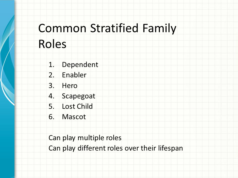 Common Stratified Family Roles 1.Dependent 2.Enabler 3.Hero 4.Scapegoat 5.Lost Child 6.Mascot Can play multiple roles Can play different roles over th
