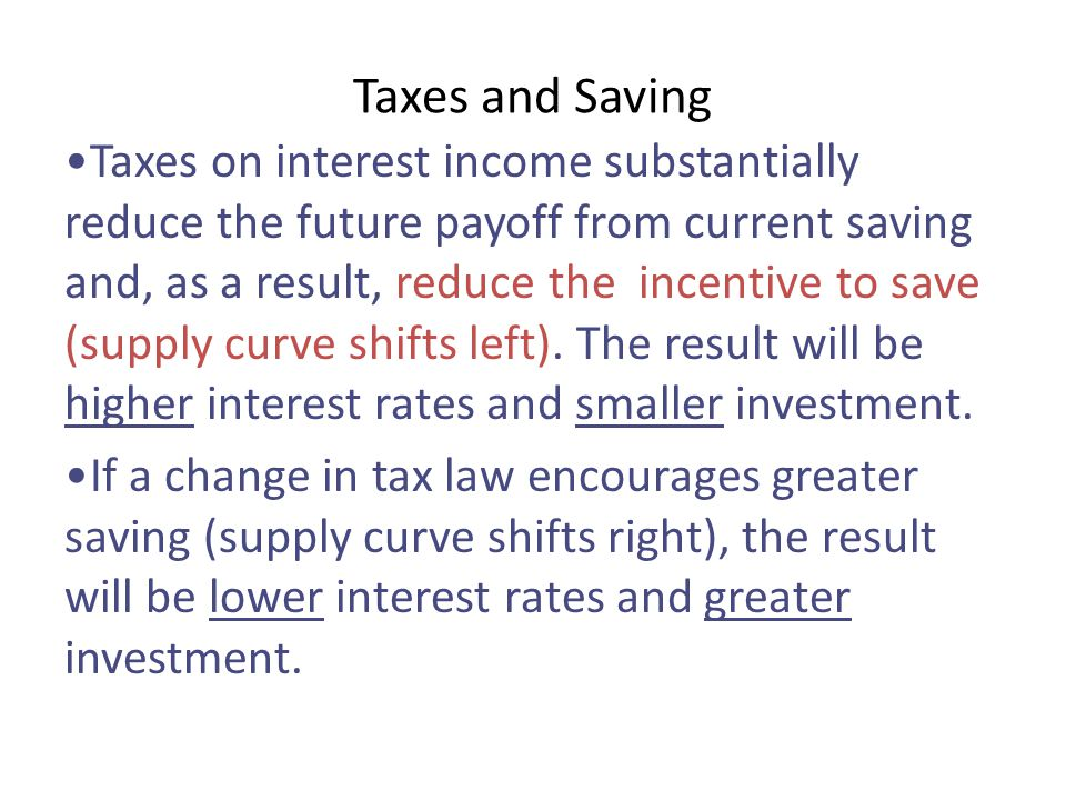 Taxes and Saving Taxes on interest income substantially reduce the future payoff from current saving and, as a result, reduce the incentive to save (supply curve shifts left).
