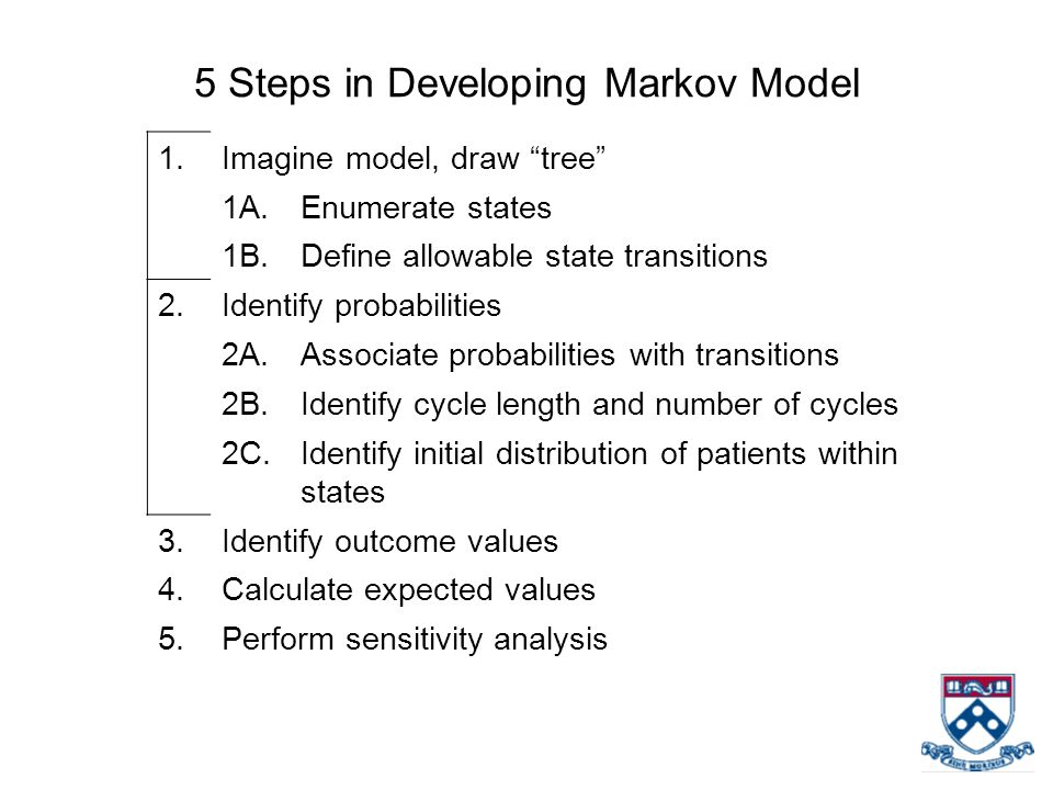 5 Steps in Developing Markov Model 1.Imagine model, draw tree 1A.Enumerate states 1B.Define allowable state transitions 2.Identify probabilities 2A.Associate probabilities with transitions 2B.Identify cycle length and number of cycles 2C.Identify initial distribution of patients within states 3.Identify outcome values 4.Calculate expected values 5.Perform sensitivity analysis
