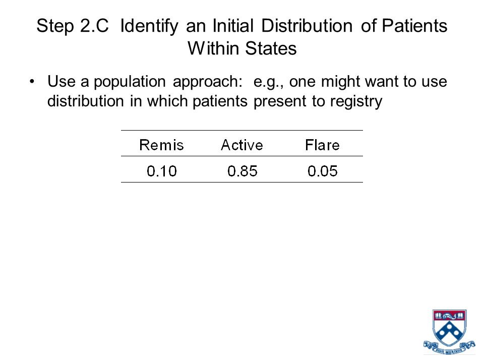 Step 2.C Identify an Initial Distribution of Patients Within States Use a population approach: e.g., one might want to use distribution in which patie