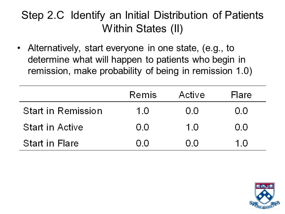Step 2.C Identify an Initial Distribution of Patients Within States (II) Alternatively, start everyone in one state, (e.g., to determine what will hap