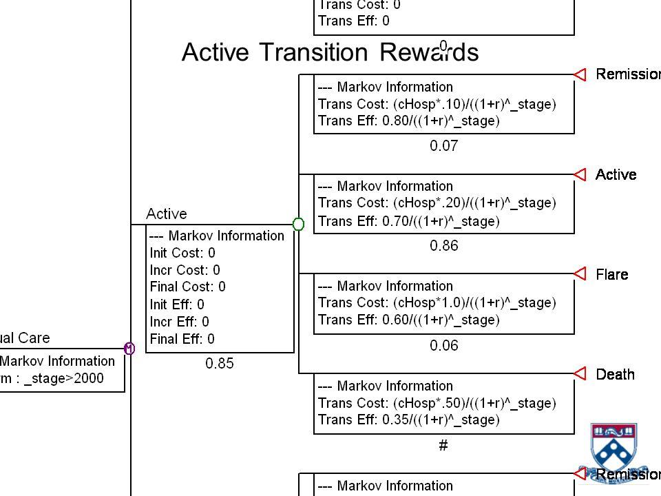 Active Transition Rewards