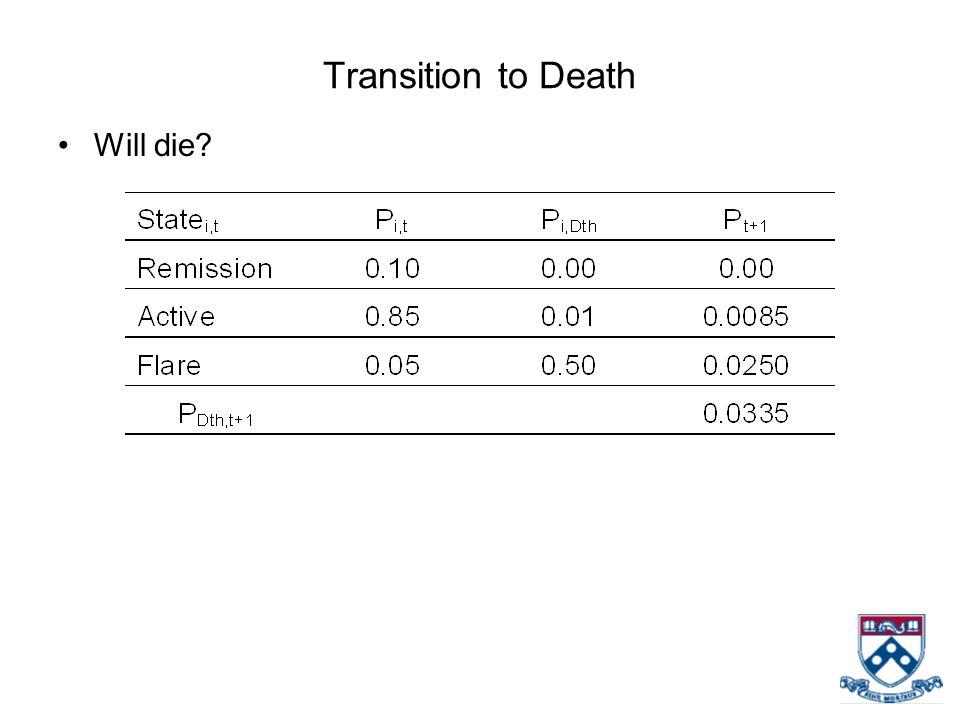 Transition to Death Will die?