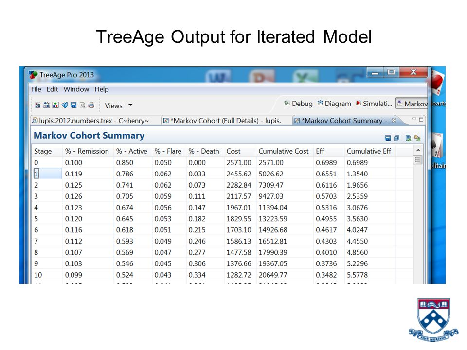 TreeAge Output for Iterated Model