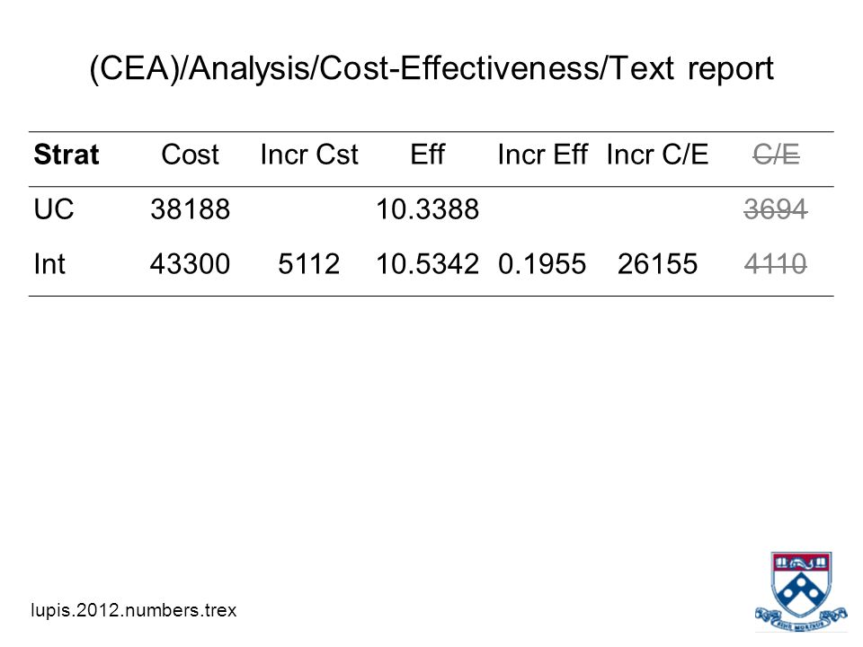 (CEA)/Analysis/Cost-Effectiveness/Text report StratCostIncr CstEffIncr EffIncr C/EC/E UC3818810.33883694 Int43300511210.53420.1955261554110 lupis.2012.numbers.trex