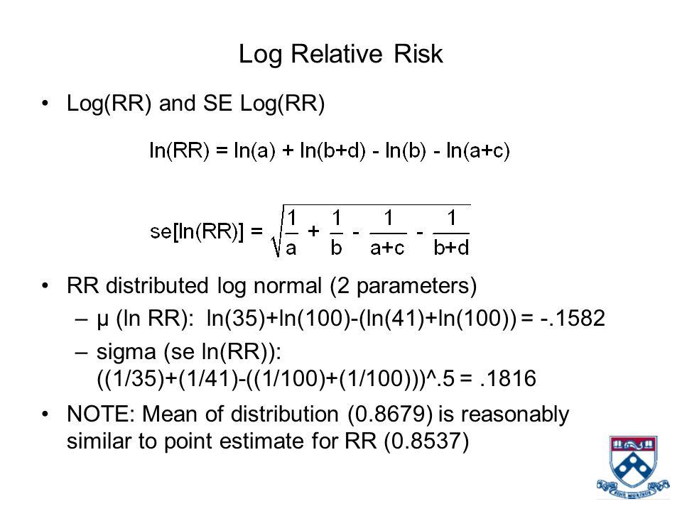 Log Relative Risk Log(RR) and SE Log(RR) RR distributed log normal (2 parameters) –µ (ln RR): ln(35)+ln(100) ‑ (ln(41)+ln(100)) = -.1582 –sigma (se ln