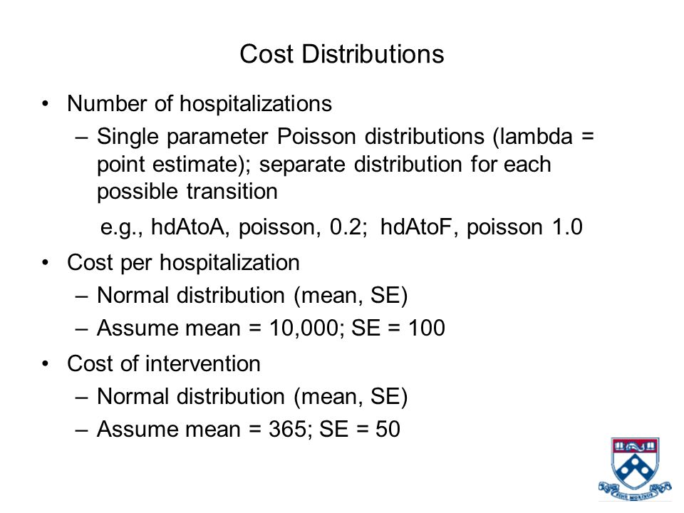 Cost Distributions Number of hospitalizations –Single parameter Poisson distributions (lambda = point estimate); separate distribution for each possib