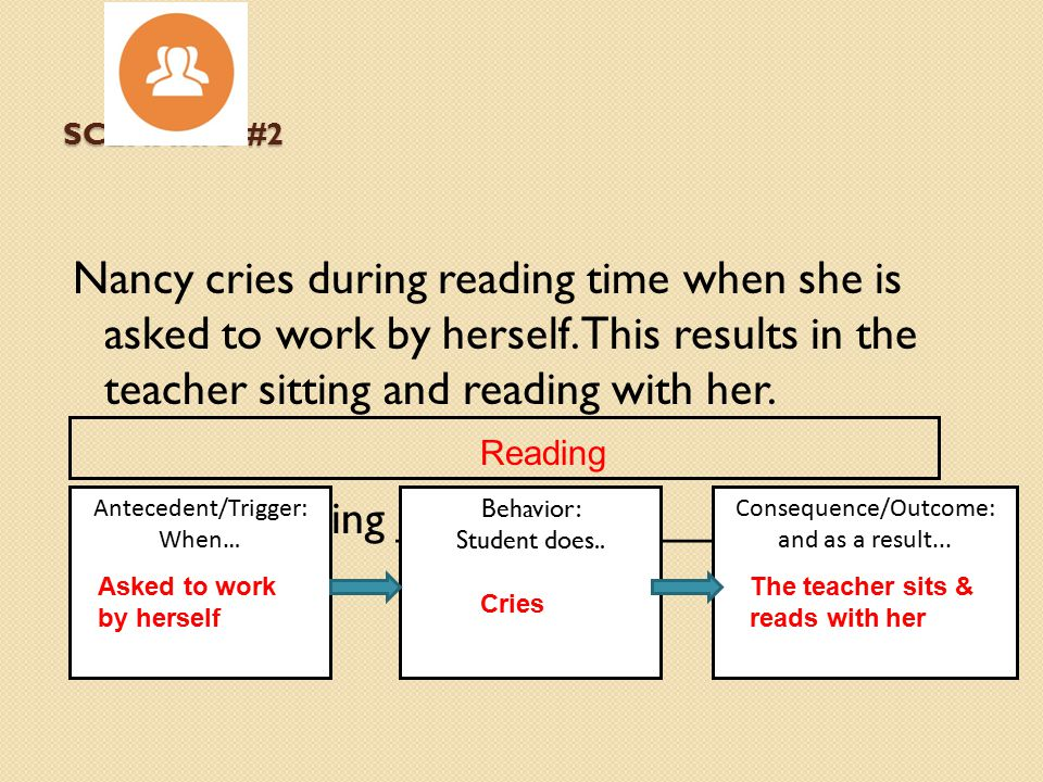 SCENARIO #2 Nancy cries during reading time when she is asked to work by herself. This results in the teacher sitting and reading with her. Routine: ""