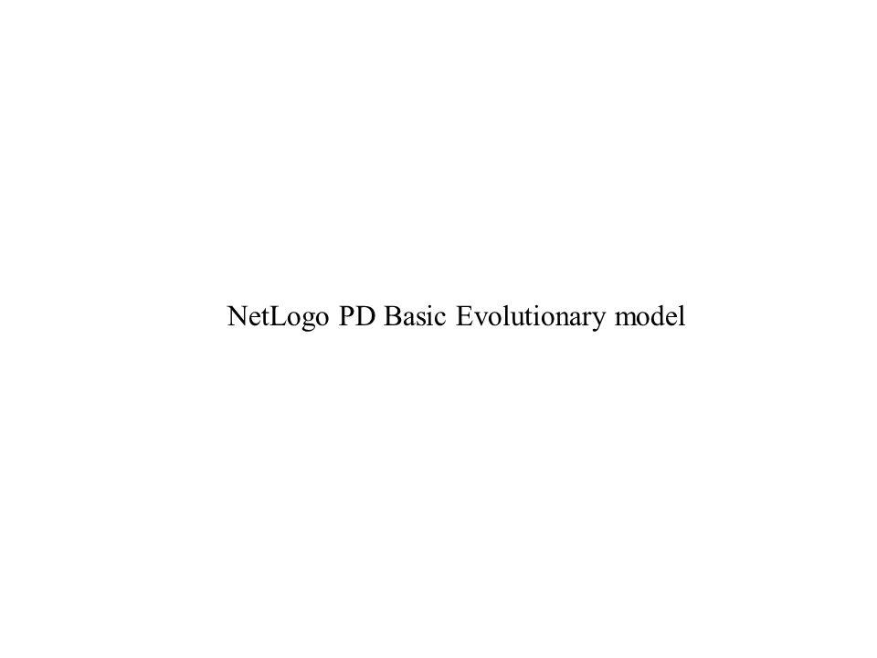 NetLogo PD Basic Evolutionary model