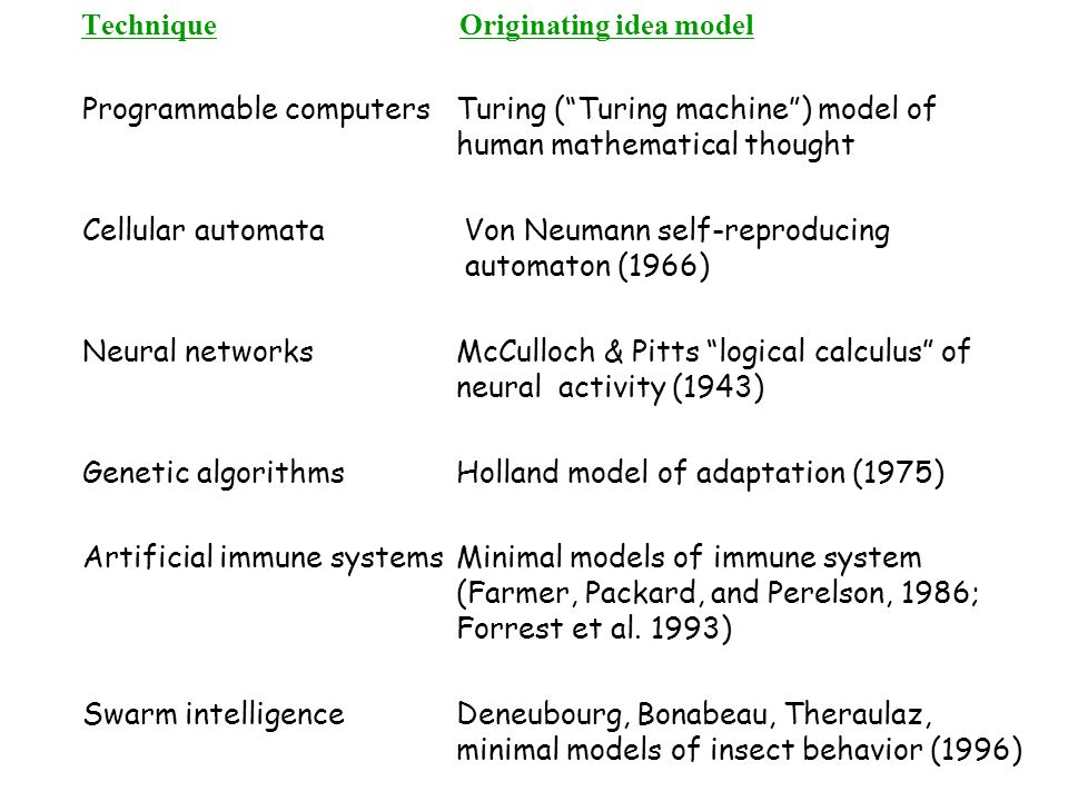 Technique Originating idea model Programmable computersTuring ( Turing machine ) model of human mathematical thought Cellular automata Von Neumann self-reproducing automaton (1966) Neural networks McCulloch & Pitts logical calculus of neural activity (1943) Genetic algorithms Holland model of adaptation (1975) Artificial immune systems Minimal models of immune system (Farmer, Packard, and Perelson, 1986; Forrest et al.