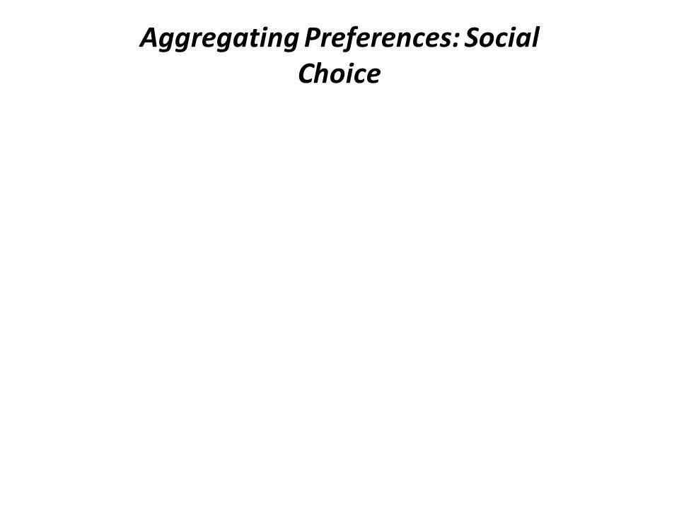 Aggregating Preferences: Social Choice