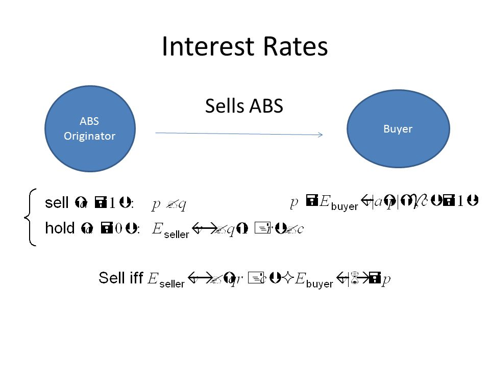 ABS Originator Sells ABS Buyer Interest Rates