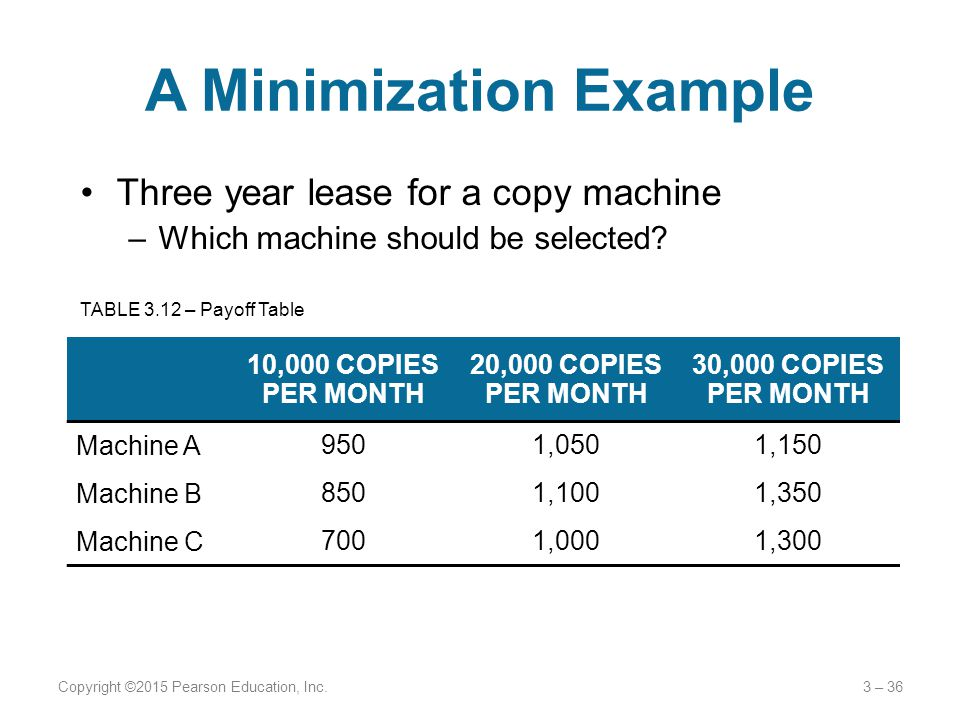 A Minimization Example Three year lease for a copy machine –Which machine should be selected? Copyright ©2015 Pearson Education, Inc.3 – 36 10,000 COP