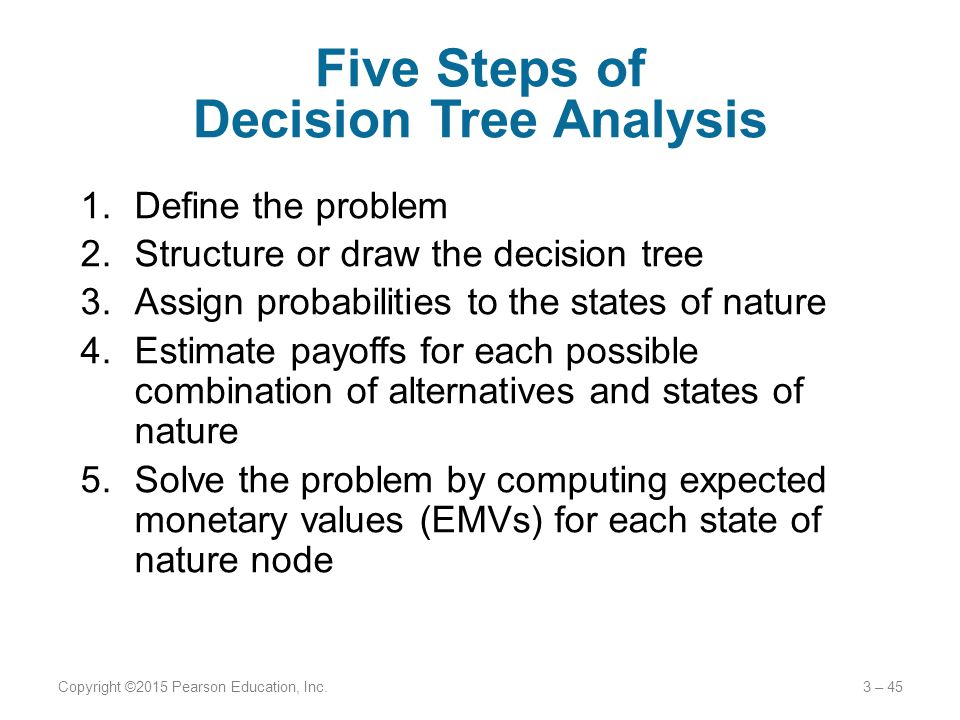 Five Steps of Decision Tree Analysis 1.Define the problem 2.Structure or draw the decision tree 3.Assign probabilities to the states of nature 4.Estim