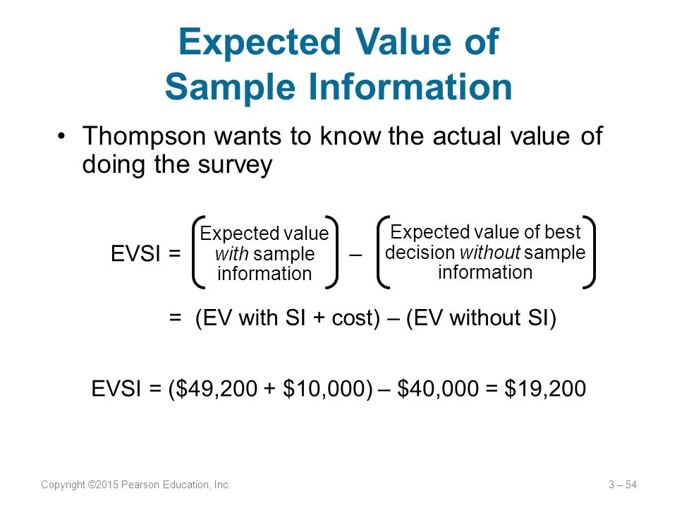 Expected Value of Sample Information Thompson wants to know the actual value of doing the survey Copyright ©2015 Pearson Education, Inc.3 – 54 =(EV wi