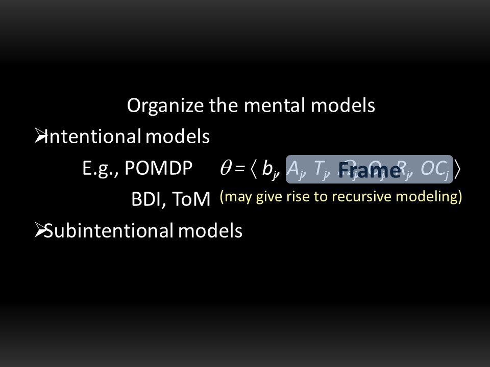 Organize the mental models  Intentional models E.g., POMDP  =  b j, A j, T j,  j, O j, R j, OC j  BDI, ToM  Subintentional models Frame (may give rise to recursive modeling)