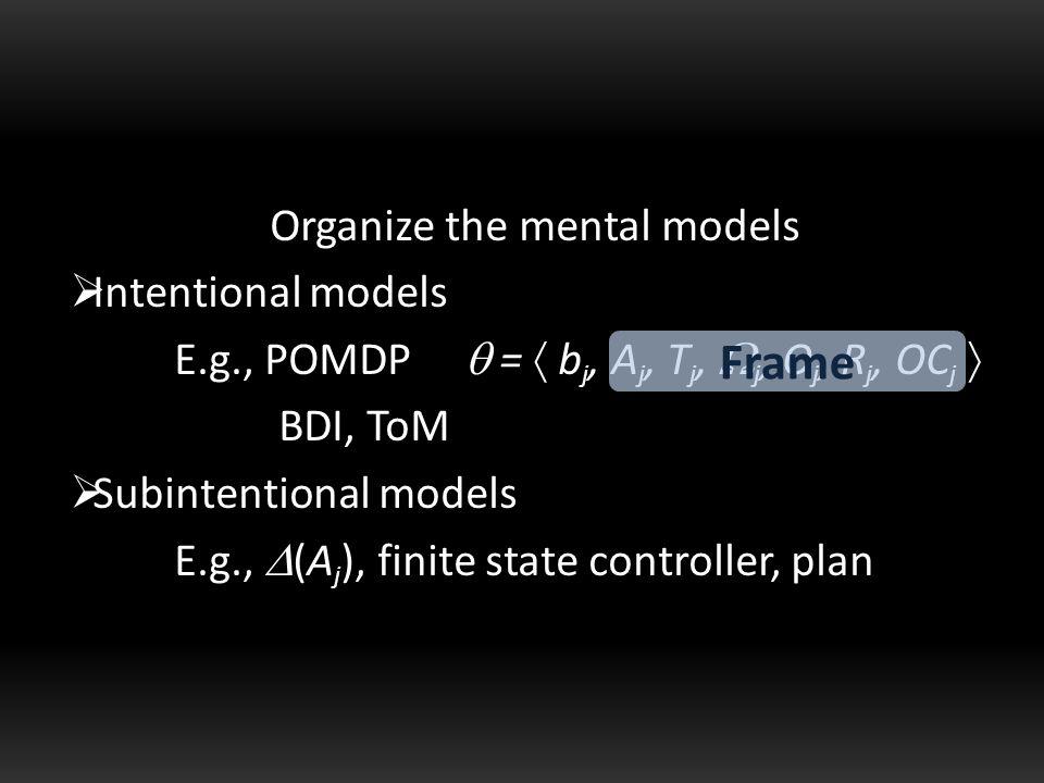 Organize the mental models  Intentional models E.g., POMDP  =  b j, A j, T j,  j, O j, R j, OC j  BDI, ToM  Subintentional models E.g.,  (A j ), finite state controller, plan Frame