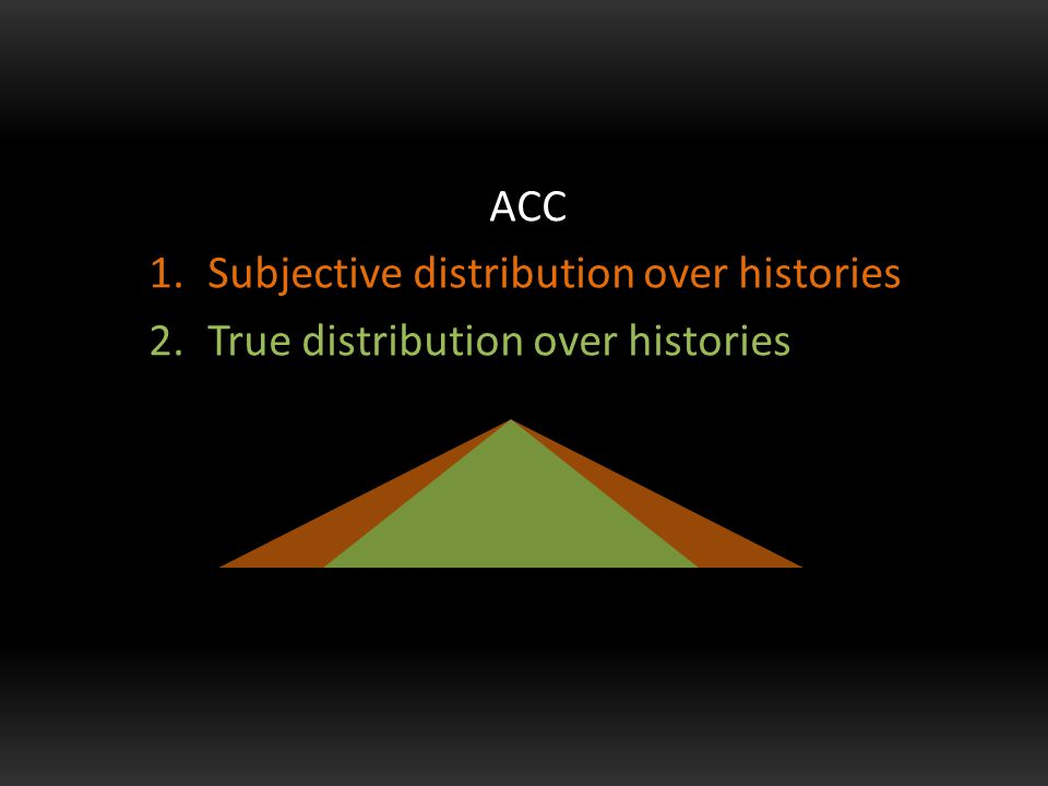 ACC 1.Subjective distribution over histories 2.True distribution over histories