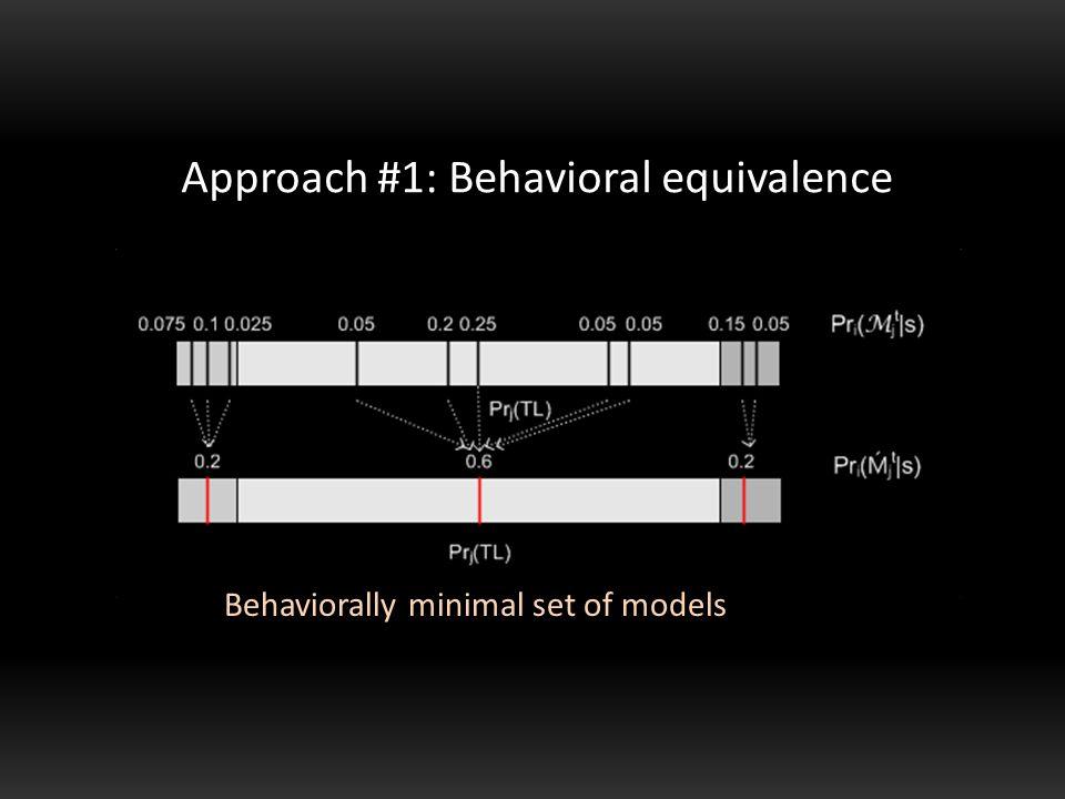 Approach #1: Behavioral equivalence Behaviorally minimal set of models