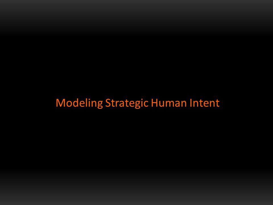 Modeling Strategic Human Intent