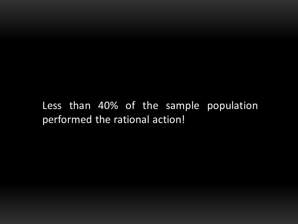 Less than 40% of the sample population performed the rational action!