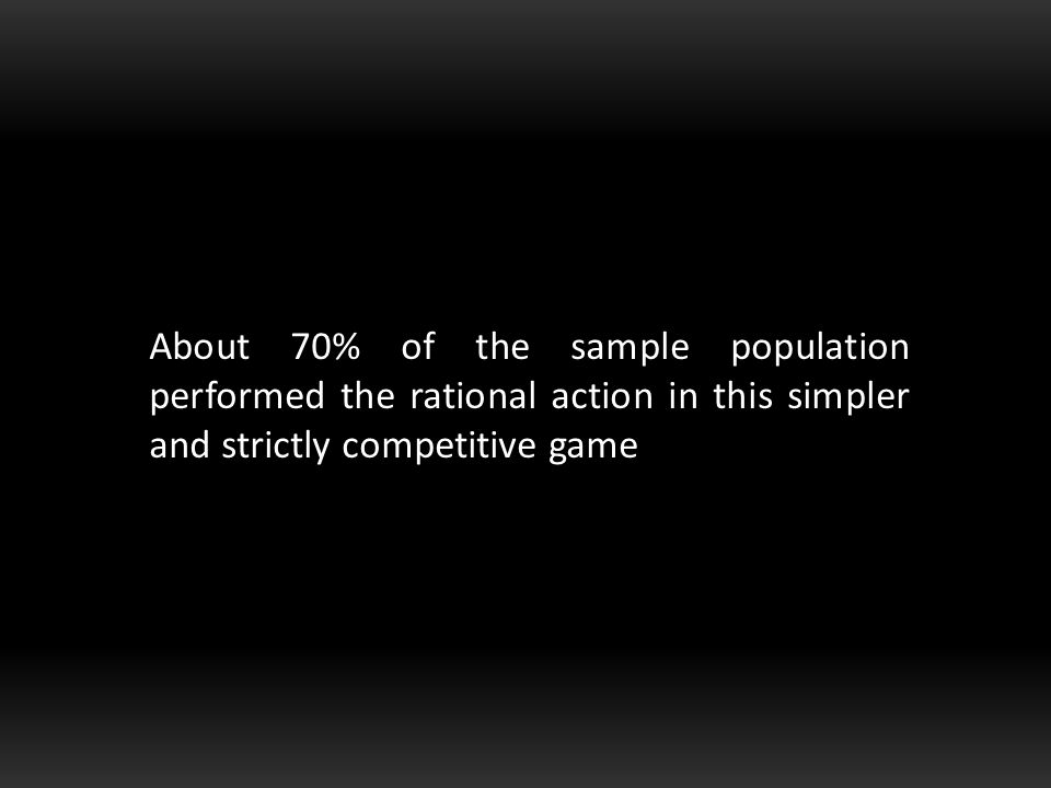 About 70% of the sample population performed the rational action in this simpler and strictly competitive game