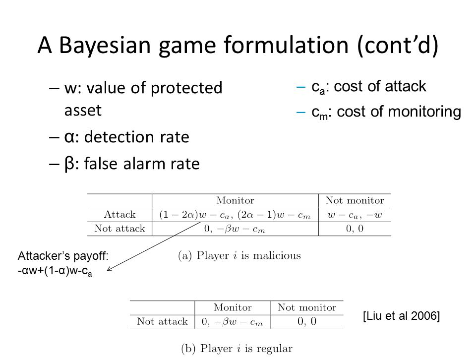 A Bayesian game formulation (cont'd) – w: value of protected asset –α : detection rate –β : false alarm rate [Liu et al 2006] Attacker's payoff: -αw+(1-α)w-c a –c a : cost of attack –c m : cost of monitoring