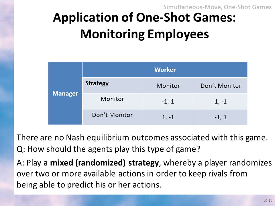 Application of One-Shot Games: Monitoring Employees Simultaneous-Move, One-Shot Games Manager Worker Strategy MonitorDon't Monitor Monitor -1, 11, -1 Don't Monitor 1, -1-1, 1 There are no Nash equilibrium outcomes associated with this game.