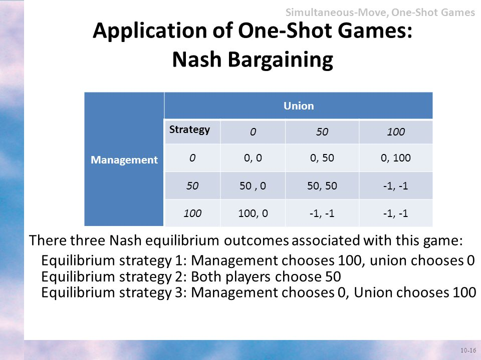 Application of One-Shot Games: Nash Bargaining Simultaneous-Move, One-Shot Games Management Union Strategy 050100 00, 00, 500, 100 5050, 050, 50-1, -1 100100, 0-1, -1 There three Nash equilibrium outcomes associated with this game: Equilibrium strategy 1: Management chooses 100, union chooses 0 Equilibrium strategy 2: Both players choose 50 Equilibrium strategy 3: Management chooses 0, Union chooses 100 10-16