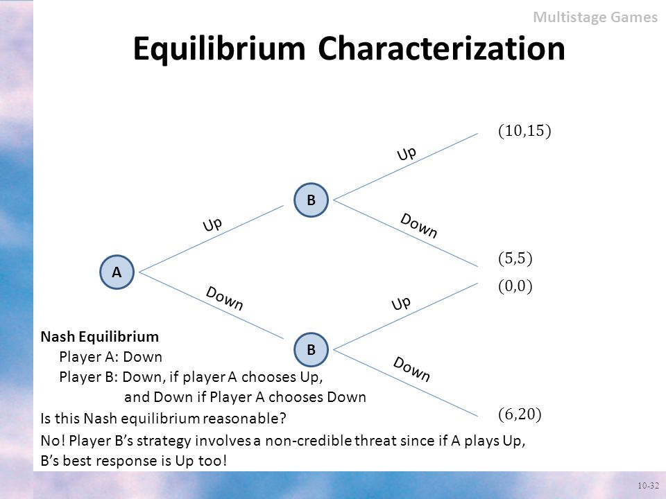 Equilibrium Characterization Multistage Games B B A Up Down Nash Equilibrium Player A: Down Player B: Down, if player A chooses Up, and Down if Player A chooses Down Is this Nash equilibrium reasonable.