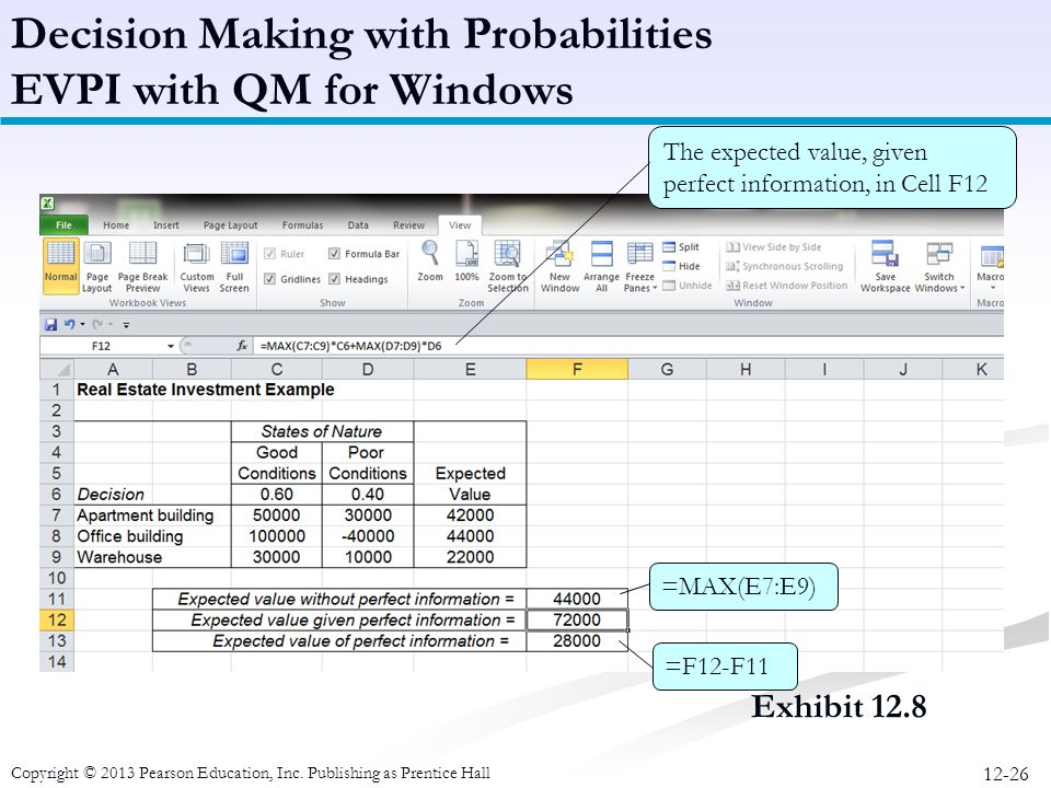 12-26 Copyright © 2013 Pearson Education, Inc. Publishing as Prentice Hall Exhibit 12.8 Decision Making with Probabilities EVPI with QM for Windows Th