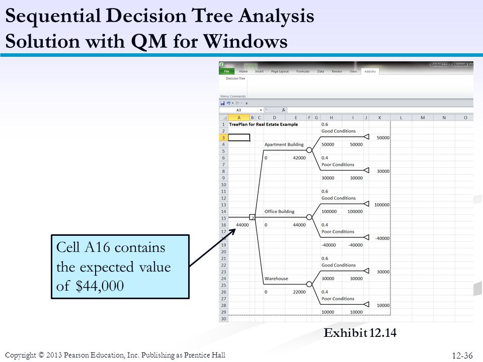 12-36 Copyright © 2013 Pearson Education, Inc. Publishing as Prentice Hall Exhibit 12.14 Sequential Decision Tree Analysis Solution with QM for Window