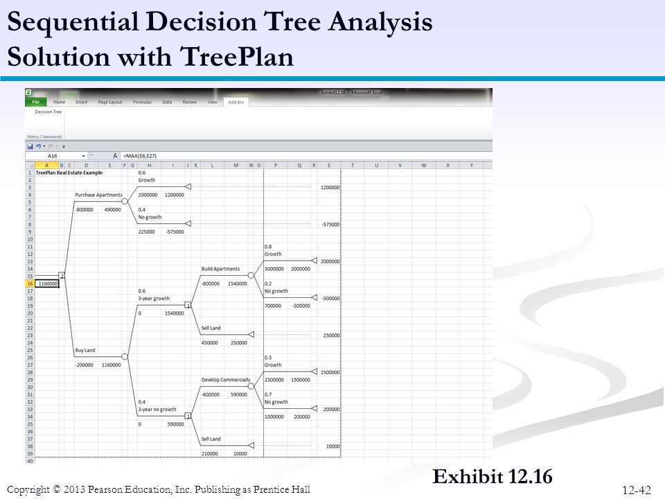 12-42 Copyright © 2013 Pearson Education, Inc. Publishing as Prentice Hall Exhibit 12.16 Sequential Decision Tree Analysis Solution with TreePlan