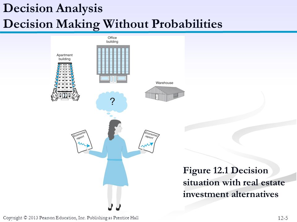 12-5 Copyright © 2013 Pearson Education, Inc. Publishing as Prentice Hall Decision Analysis Decision Making Without Probabilities Figure 12.1 Decision