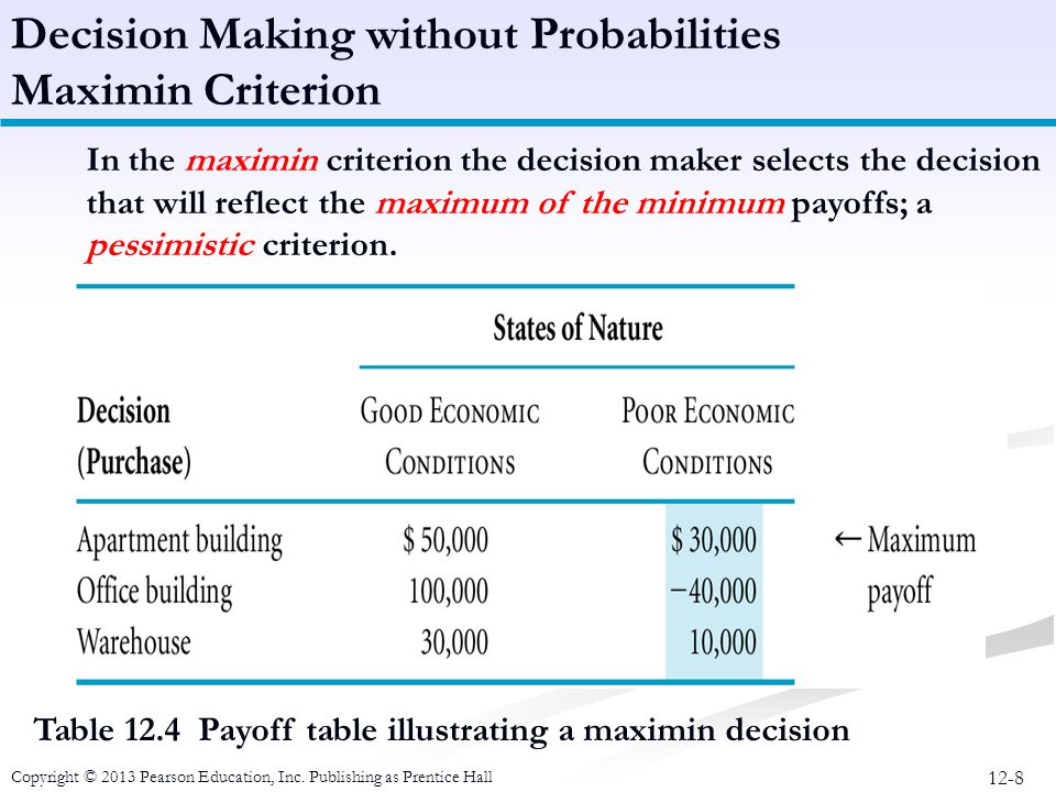 12-8 Copyright © 2013 Pearson Education, Inc. Publishing as Prentice Hall Table 12.4 Payoff table illustrating a maximin decision In the maximin crite