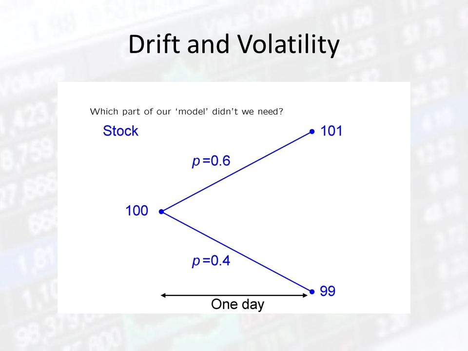 Drift and Volatility