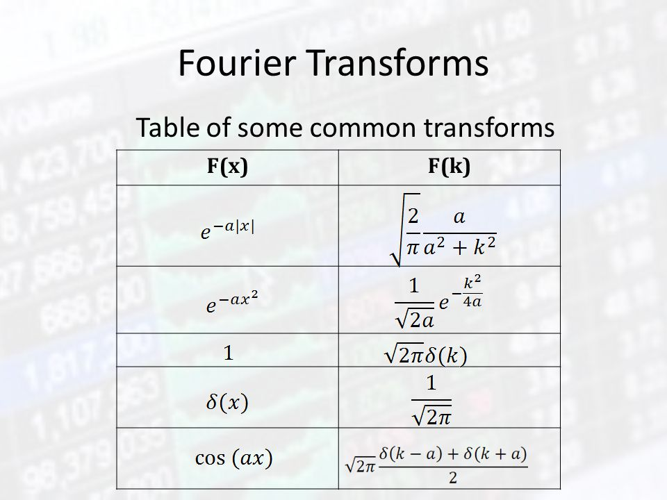 Fourier Transforms Table of some common transforms F(x)F(k)