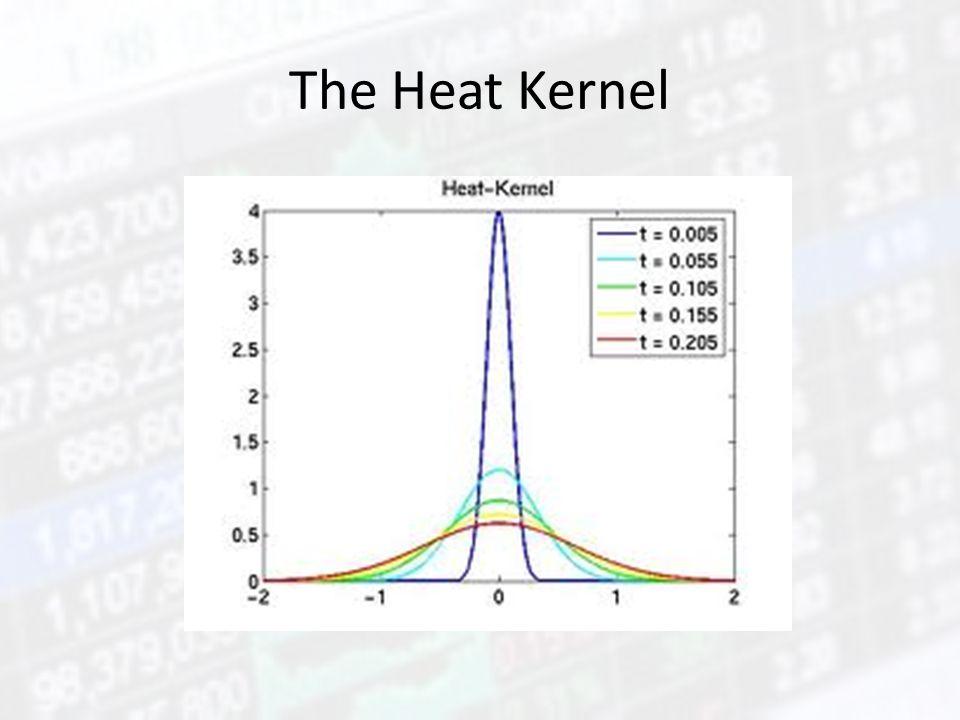 The Heat Kernel