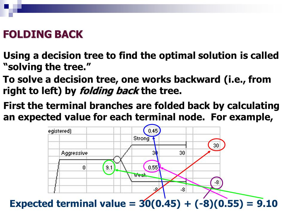 Using a decision tree to find the optimal solution is called solving the tree. FOLDING BACK folding back To solve a decision tree, one works backward (i.e., from right to left) by folding back the tree.