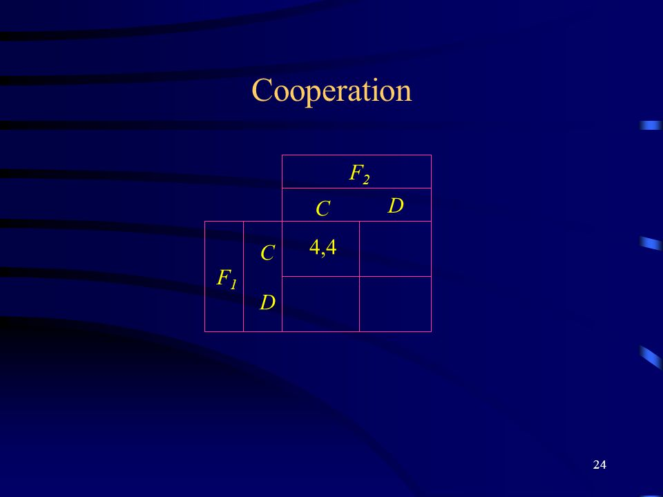 24 4,4 C D C D F2F2 F1F1 Cooperation