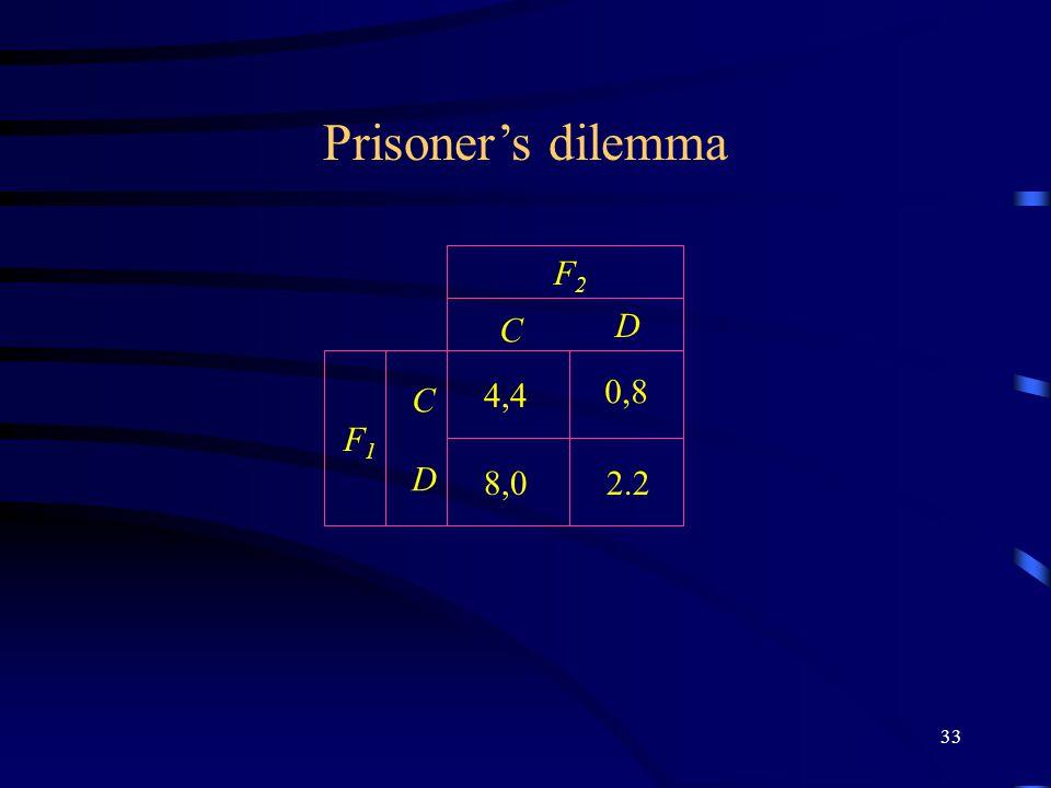 33 C D C D F2F2 F1F1 Prisoner's dilemma 2.2 4,4 0,8 8,0