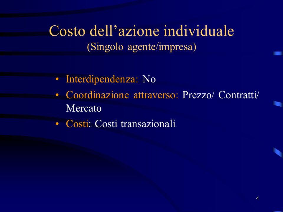 4 Costo dell'azione individuale (Singolo agente/impresa) Interdipendenza: No Coordinazione attraverso: Prezzo/ Contratti/ Mercato Costi: Costi transazionali